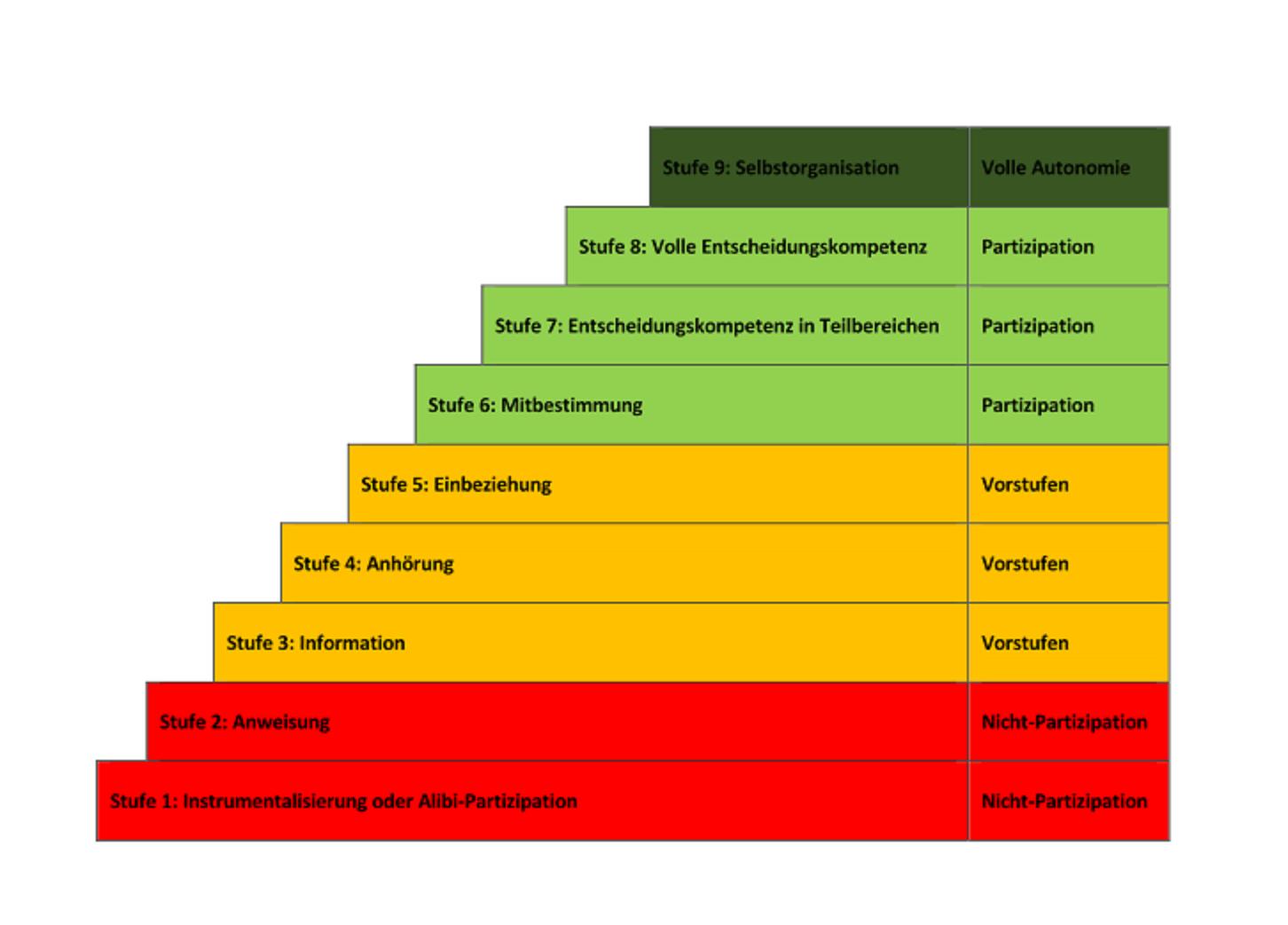 LeiterderPartiz (2)